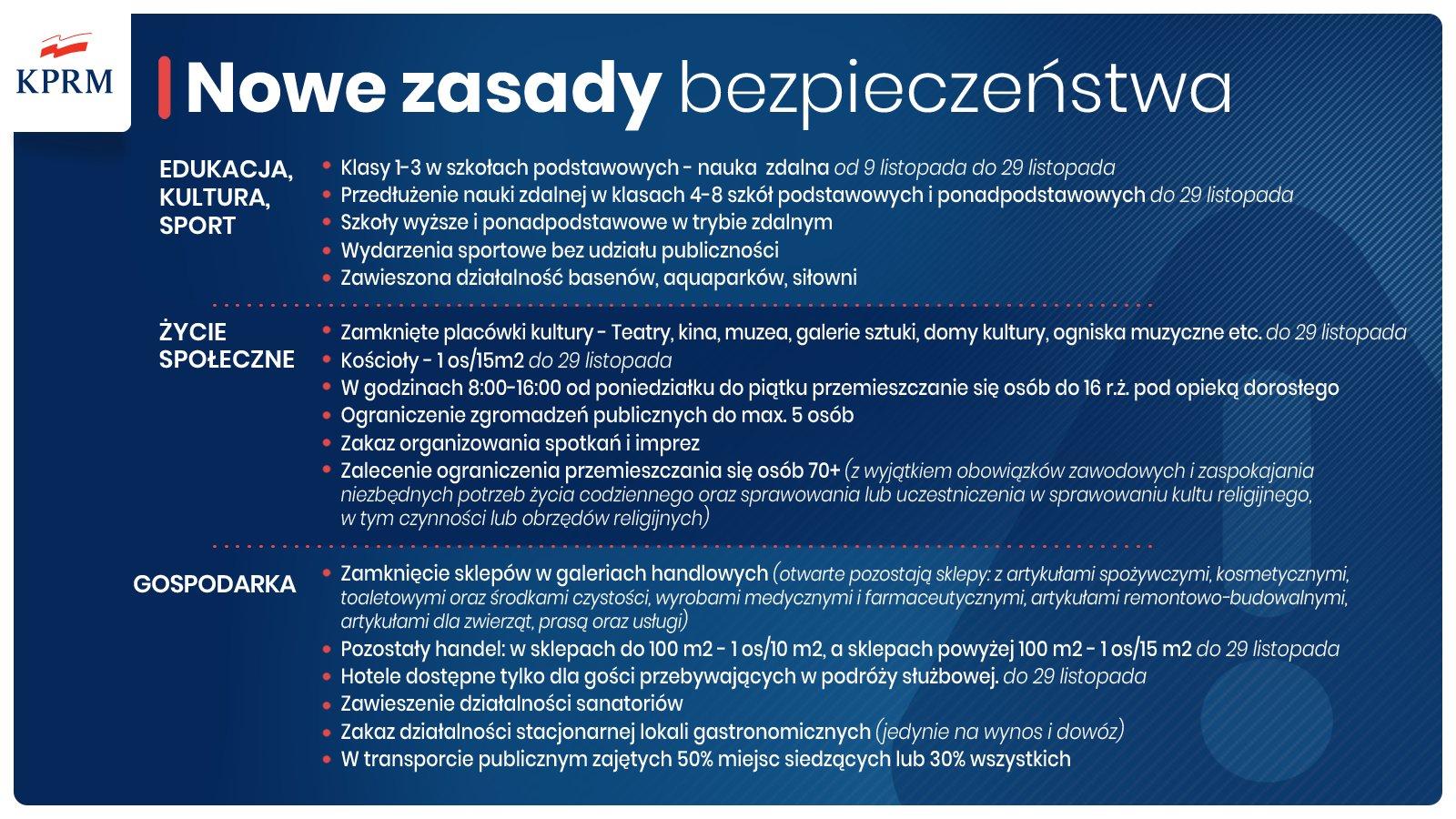 Ilustracja do informacji: Nowe kroki w walce z koronawirusem: ostatni etap przed narodową kwarantanną